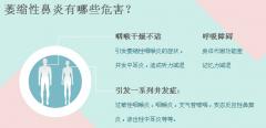 萎缩性鼻炎的危害表现有哪些