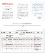仁品医院喜获一项2019年四川省省级继续医学教育项目!